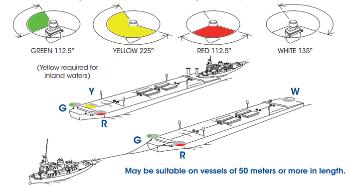 Sealite BargeSafe 3nm LED Barge Light Optional Peep-Light