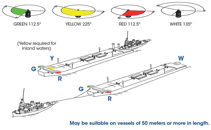 sealite bargesafe u2122 solar 3nm solar led barge light